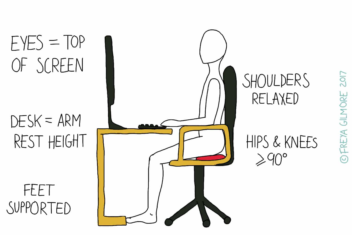 image of how to position yourself for best work from home ergonomics